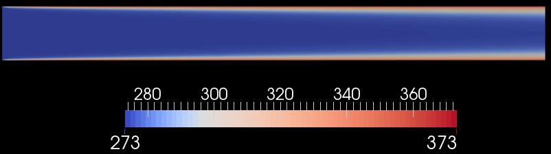 turbulentTube_plot_XY_reedit_v3
